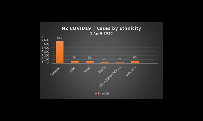 Dr Rawiri Taonui: Covid-19 |Daily  Update for Maori | The Debate about Wearing Masks