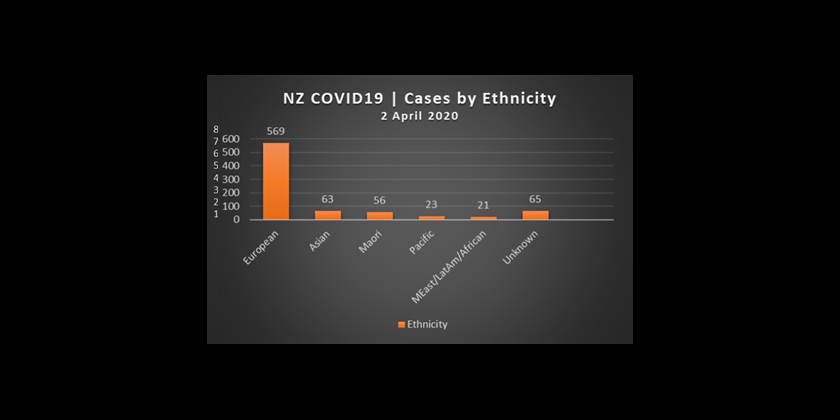 Dr Rawiri Taonui: Covid-19  Daily  Update for Māori   The Debate about Wearing Masks